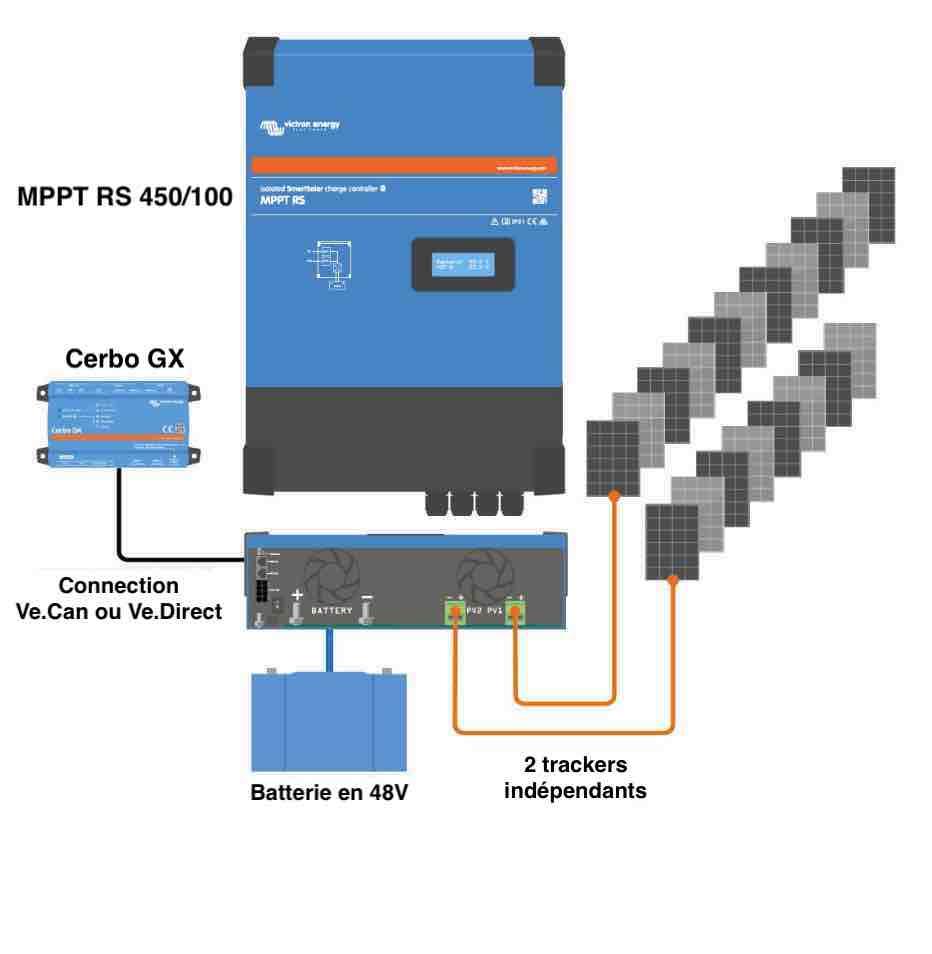 Exemple dinstallation du régulateur de charge solaire RS 450:100.jpg