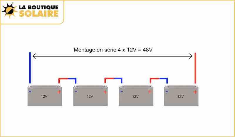 Batteries en serie guide montage.jpg